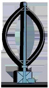 Вертикально-осевые ветроустановки