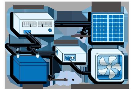 солнечных батарей сводятся
